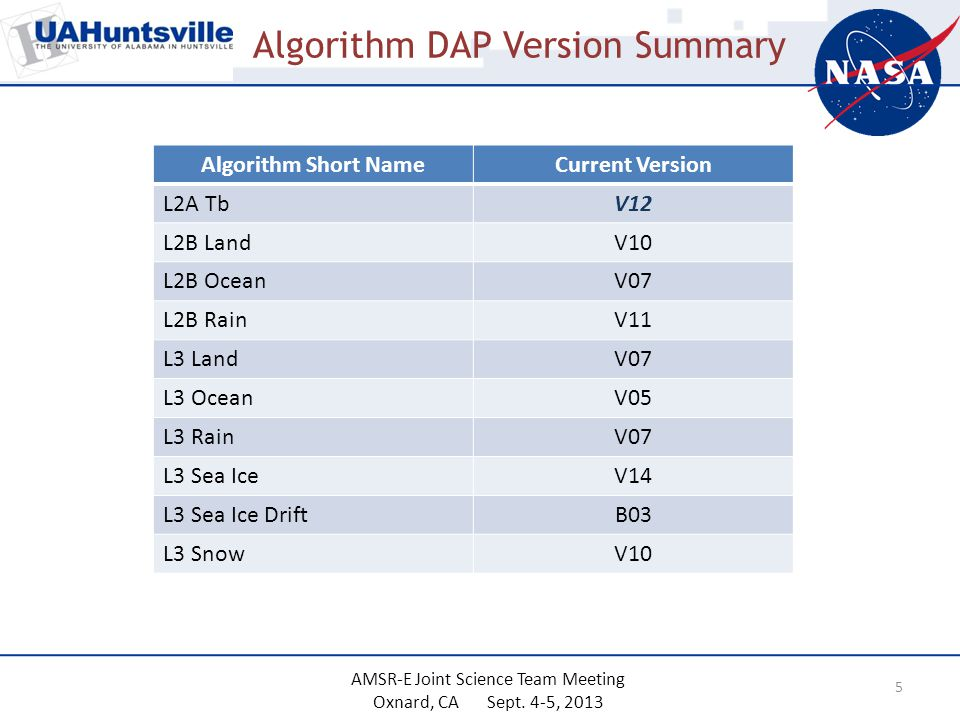 Algorithm DAP Version Summary 5 Algorithm Short NameCurrent Version L2A TbV12 L2B LandV10 L2B OceanV07 L2B RainV11 L3 LandV07 L3 OceanV05 L3 RainV07 L3 Sea IceV14 L3 Sea Ice DriftB03 L3 SnowV10 AMSR-E Joint Science Team Meeting Oxnard, CA Sept.