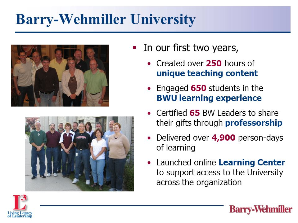  In our first two years, Created over 250 hours of unique teaching content Engaged 650 students in the BWU learning experience Certified 65 BW Leaders to share their gifts through professorship Delivered over 4,900 person-days of learning Launched online Learning Center to support access to the University across the organization Barry-Wehmiller University