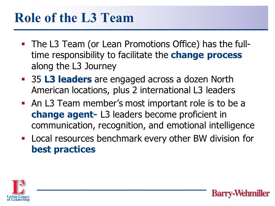  The L3 Team (or Lean Promotions Office) has the full- time responsibility to facilitate the change process along the L3 Journey L3 leaders  35 L3 leaders are engaged across a dozen North American locations, plus 2 international L3 leaders  An L3 Team member's most important role is to be a change agent- L3 leaders become proficient in communication, recognition, and emotional intelligence  Local resources benchmark every other BW division for best practices Role of the L3 Team