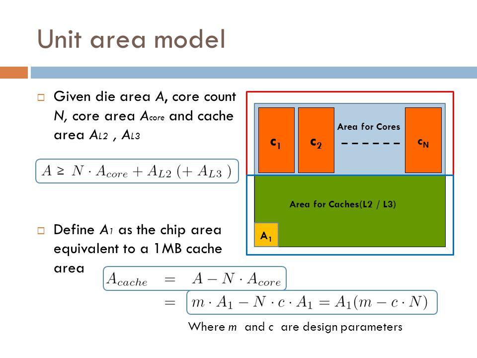 Performances of different cache design  Performance of different cache organization peaks at different core counts.