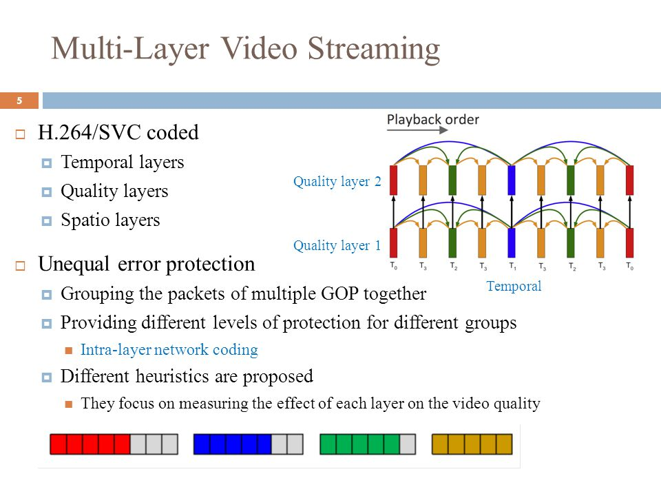 Inter-Layer Coding Strategies  Random linear network coding (RLNC) 6  Packets in lower layers are more important  Included in more coded layers  More chance to be decoded  Triangular coding  Prefix coding
