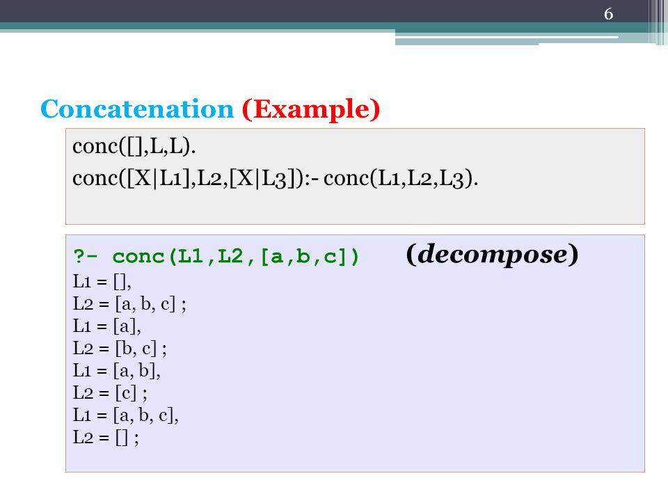 6 2. Concatenation (Example) conc([],L,L). conc([X|L1],L2,[X|L3]):- conc(L1,L2,L3).
