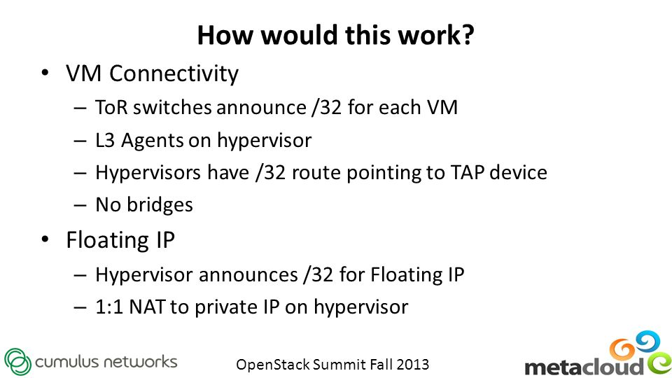 OpenStack Summit Fall 2013 How would this work? VM Connectivity – ToR switches announce /32 for each VM – L3 Agents on hypervisor – Hypervisors have /