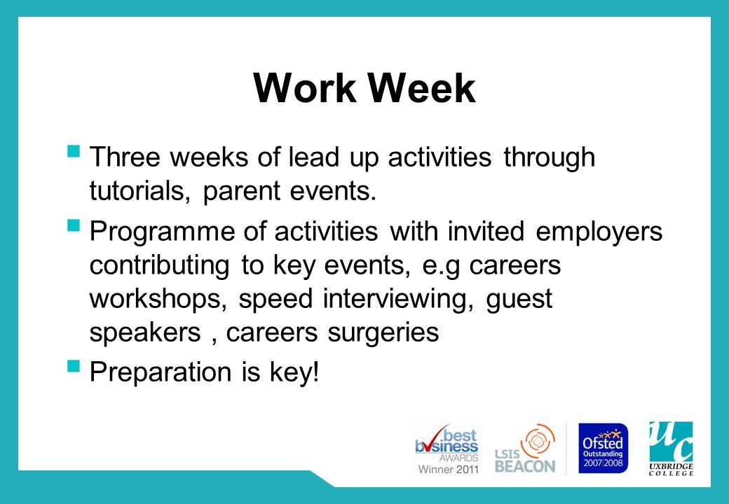 Work Week  Three weeks of lead up activities through tutorials, parent events.