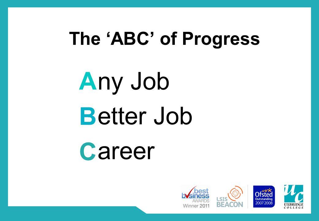 The 'ABC' of Progress A B C areer ny Job etter Job