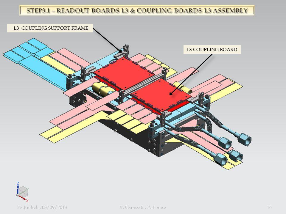 Fz-Juelich, 03/09/2013V. Carassiti, P. Lenisa16 L3 COUPLING BOARD L3 COUPLING SUPPORT FRAME