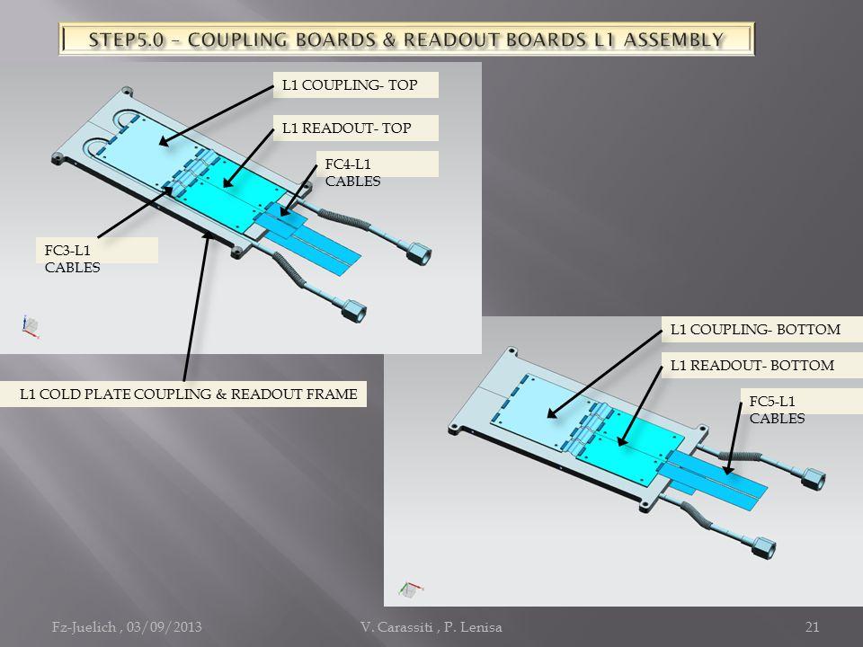 Fz-Juelich, 03/09/2013V. Carassiti, P. Lenisa21 L1 COUPLING- BOTTOM L1 COUPLING- TOP L1 COLD PLATE COUPLING & READOUT FRAME L1 READOUT- TOP L1 READOUT