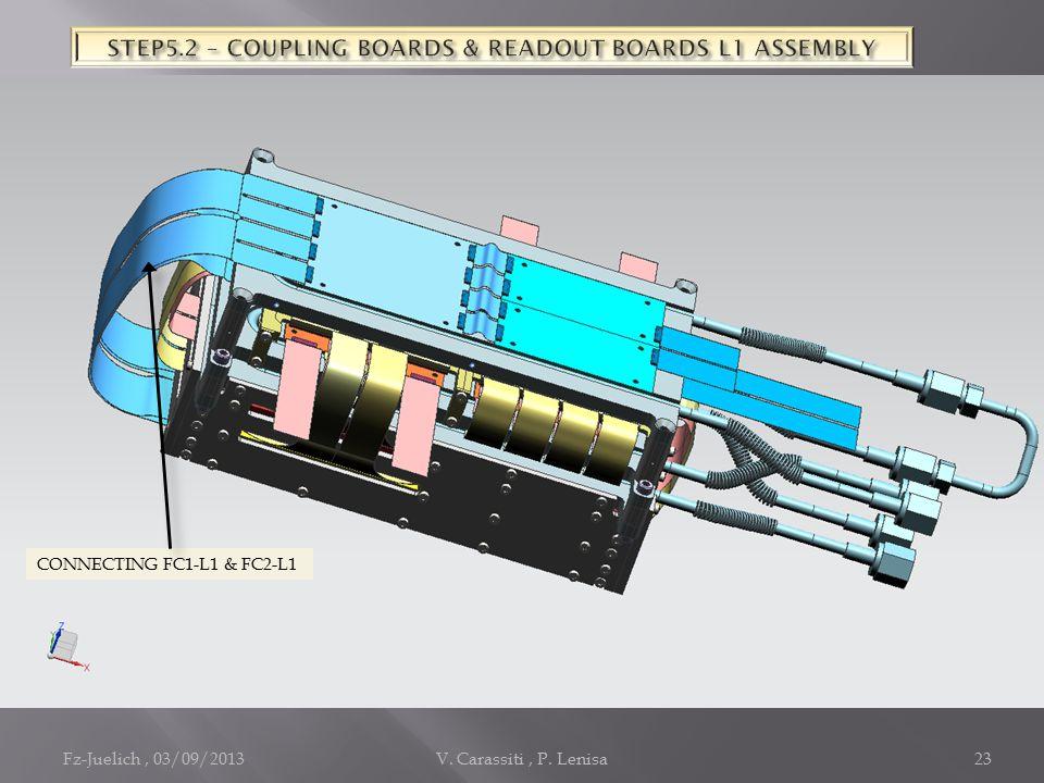 Fz-Juelich, 03/09/2013V. Carassiti, P. Lenisa23 CONNECTING FC1-L1 & FC2-L1