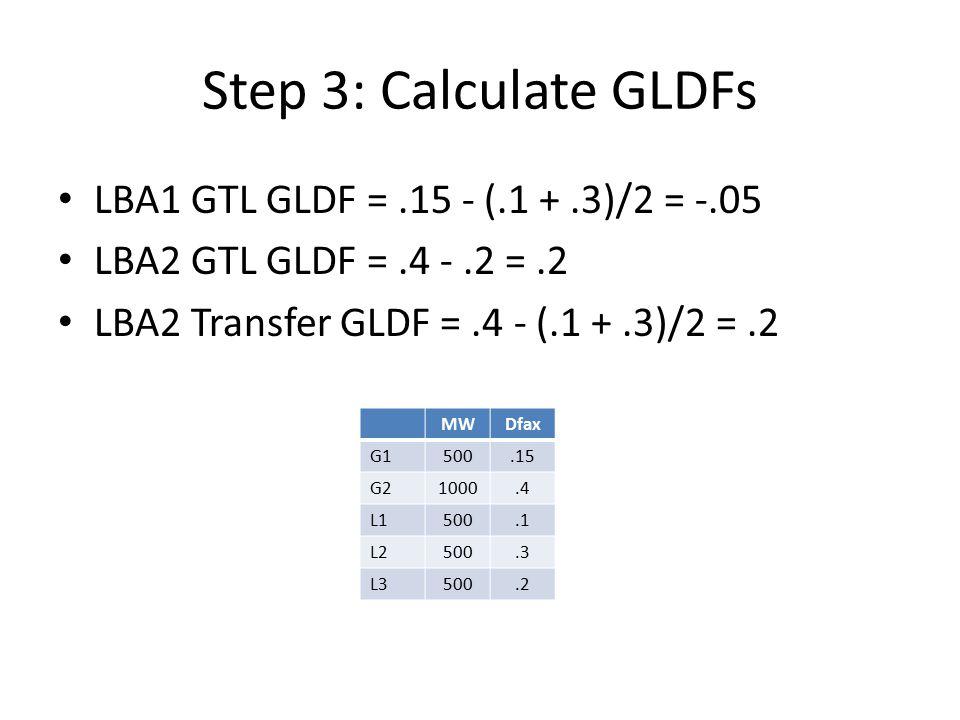 Step 3: Calculate GLDFs LBA1 GTL GLDF =.15 - (.1 +.3)/2 = -.05 LBA2 GTL GLDF =.4 -.2 =.2 LBA2 Transfer GLDF =.4 - (.1 +.3)/2 =.2 MWDfax G1500.15 G21000.4 L1500.1 L2500.3 L3500.2