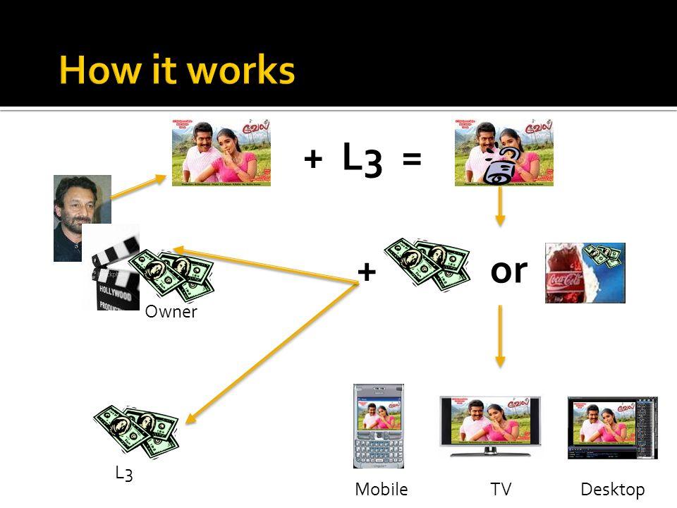 + L3 = + or L3 MobileTV Desktop Owner