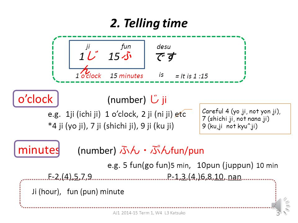 1. Revision 1. Asking and telling what it is. これは なんですか。 Kore wa nan desu ka.