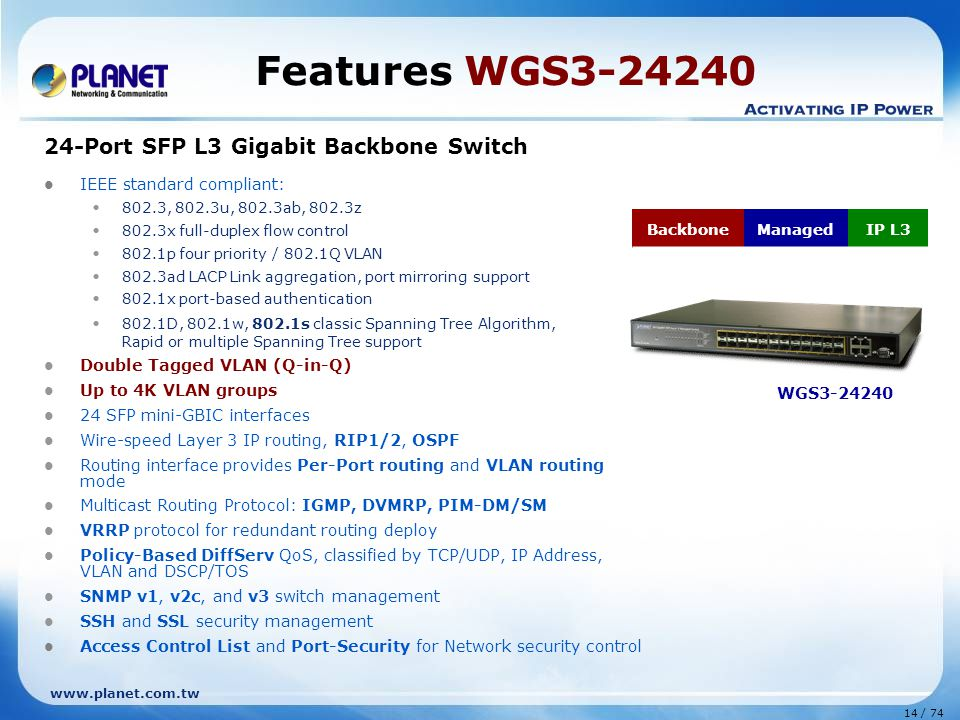 www.planet.com.tw 14 / 74 Features WGS3-24240 24-Port SFP L3 Gigabit Backbone Switch IEEE standard compliant: 802.3, 802.3u, 802.3ab, 802.3z 802.3x full-duplex flow control 802.1p four priority / 802.1Q VLAN 802.3ad LACP Link aggregation, port mirroring support 802.1x port-based authentication 802.1D, 802.1w, 802.1s classic Spanning Tree Algorithm, Rapid or multiple Spanning Tree support Double Tagged VLAN (Q-in-Q) Up to 4K VLAN groups 24 SFP mini-GBIC interfaces Wire-speed Layer 3 IP routing, RIP1/2, OSPF Routing interface provides Per-Port routing and VLAN routing mode Multicast Routing Protocol: IGMP, DVMRP, PIM-DM/SM VRRP protocol for redundant routing deploy Policy-Based DiffServ QoS, classified by TCP/UDP, IP Address, VLAN and DSCP/TOS SNMP v1, v2c, and v3 switch management SSH and SSL security management Access Control List and Port-Security for Network security control WGS3-24240 BackboneManagedIP L3