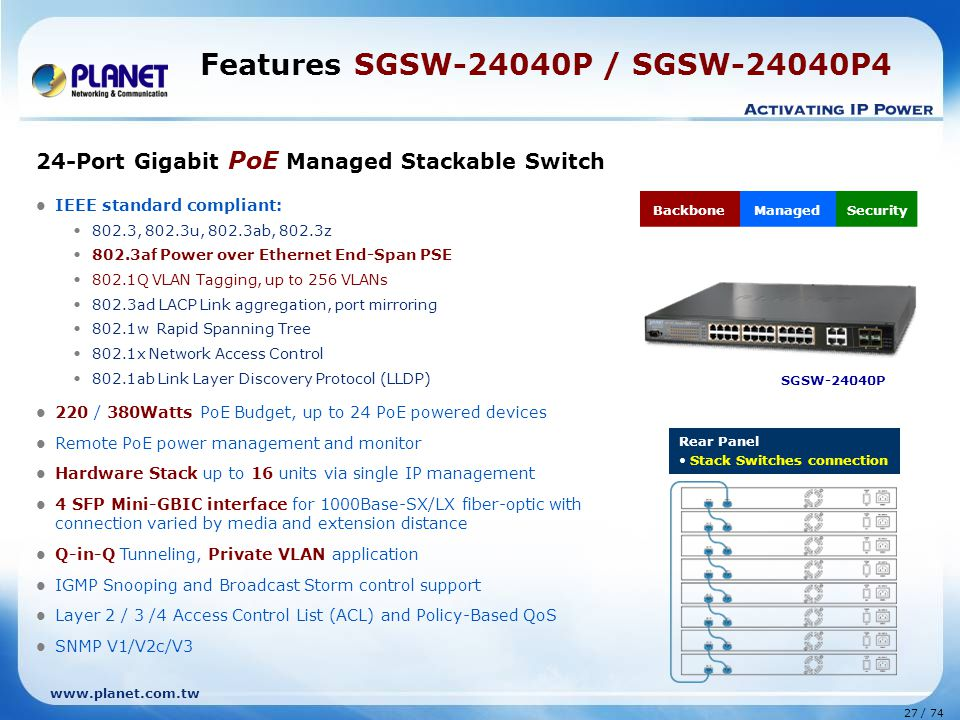 www.planet.com.tw 27 / 74 Features SGSW-24040P / SGSW-24040P4 24-Port Gigabit PoE Managed Stackable Switch IEEE standard compliant: 802.3, 802.3u, 802.3ab, 802.3z 802.3af Power over Ethernet End-Span PSE 802.1Q VLAN Tagging, up to 256 VLANs 802.3ad LACP Link aggregation, port mirroring 802.1w Rapid Spanning Tree 802.1x Network Access Control 802.1ab Link Layer Discovery Protocol (LLDP) 220 / 380Watts PoE Budget, up to 24 PoE powered devices Remote PoE power management and monitor Hardware Stack up to 16 units via single IP management 4 SFP Mini-GBIC interface for 1000Base-SX/LX fiber-optic with connection varied by media and extension distance Q-in-Q Tunneling, Private VLAN application IGMP Snooping and Broadcast Storm control support Layer 2 / 3 /4 Access Control List (ACL) and Policy-Based QoS SNMP V1/V2c/V3 SGSW-24040P BackboneManagedSecurity Rear Panel Stack Switches connection