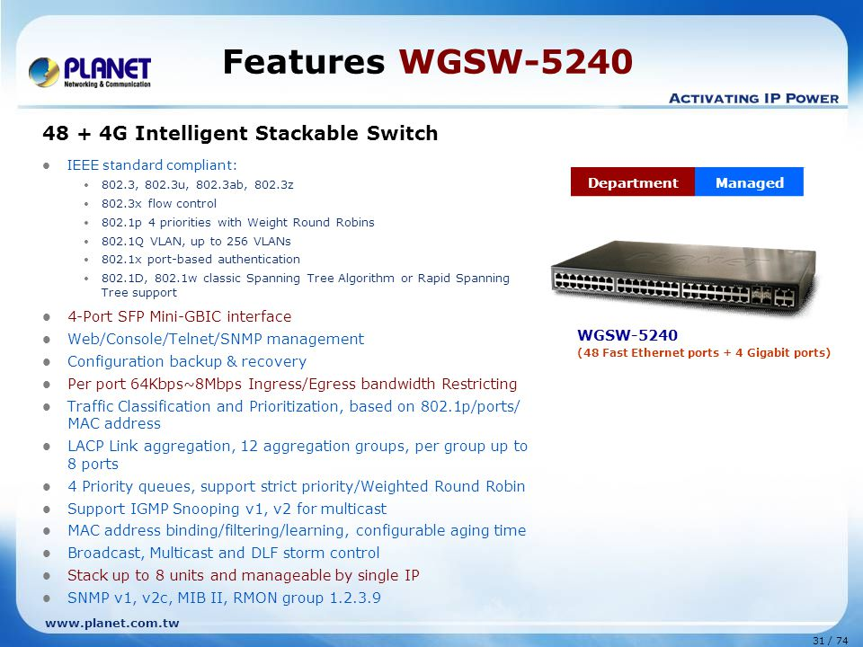 www.planet.com.tw 31 / 74 Features WGSW-5240 48 + 4G Intelligent Stackable Switch IEEE standard compliant: 802.3, 802.3u, 802.3ab, 802.3z 802.3x flow control 802.1p 4 priorities with Weight Round Robins 802.1Q VLAN, up to 256 VLANs 802.1x port-based authentication 802.1D, 802.1w classic Spanning Tree Algorithm or Rapid Spanning Tree support 4-Port SFP Mini-GBIC interface Web/Console/Telnet/SNMP management Configuration backup & recovery Per port 64Kbps~8Mbps Ingress/Egress bandwidth Restricting Traffic Classification and Prioritization, based on 802.1p/ports/ MAC address LACP Link aggregation, 12 aggregation groups, per group up to 8 ports 4 Priority queues, support strict priority/Weighted Round Robin Support IGMP Snooping v1, v2 for multicast MAC address binding/filtering/learning, configurable aging time Broadcast, Multicast and DLF storm control Stack up to 8 units and manageable by single IP SNMP v1, v2c, MIB II, RMON group 1.2.3.9 WGSW-5240 (48 Fast Ethernet ports + 4 Gigabit ports) DepartmentManaged