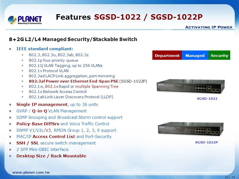 www.planet.com.tw 34 / 74 Features SGSD-1022 / SGSD-1022P 8+2G L2/L4 Managed Security/Stackable Switch IEEE standard compliant: 802.3, 802.3u, 802.3ab, 802.3z 802.1p four priority queue 802.1Q VLAN Tagging, up to 256 VLANs 802.1v Protocol VLAN 802.3ad LACP Link aggregation, port mirroring 802.3af Power over Ethernet End-Span PSE (SGSD-1022P) 802.1w, 802.1s Rapid or multiple Spanning Tree 802.1x Network Access Control 802.1ab Link Layer Discovery Protocol (LLDP) Single IP management, up to 36 units GVRP / Q-in-Q VLAN Management IGMP Snooping and Broadcast Storm control support Policy-Base DiffSrv and Voice Traffic Control SNMP V1/V2c/V3, RMON Group 1, 2, 3, 9 support MAC/IP Access Control List and Port-Security SSH / SSL secure switch management 2 SFP Mini-GBIC interface Desktop Size / Rack Mountable SGSD-1022 DepartmentManagedSecurity SGSD-1022P