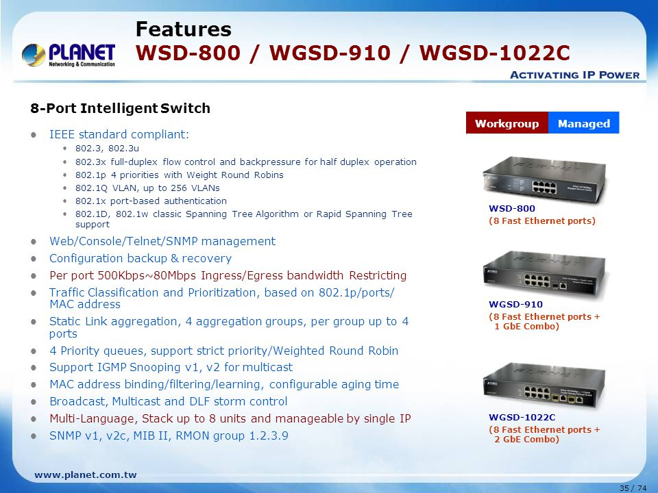 www.planet.com.tw 35 / 74 Features WSD-800 / WGSD-910 / WGSD-1022C 8-Port Intelligent Switch IEEE standard compliant: 802.3, 802.3u 802.3x full-duplex flow control and backpressure for half duplex operation 802.1p 4 priorities with Weight Round Robins 802.1Q VLAN, up to 256 VLANs 802.1x port-based authentication 802.1D, 802.1w classic Spanning Tree Algorithm or Rapid Spanning Tree support Web/Console/Telnet/SNMP management Configuration backup & recovery Per port 500Kbps~80Mbps Ingress/Egress bandwidth Restricting Traffic Classification and Prioritization, based on 802.1p/ports/ MAC address Static Link aggregation, 4 aggregation groups, per group up to 4 ports 4 Priority queues, support strict priority/Weighted Round Robin Support IGMP Snooping v1, v2 for multicast MAC address binding/filtering/learning, configurable aging time Broadcast, Multicast and DLF storm control Multi-Language, Stack up to 8 units and manageable by single IP SNMP v1, v2c, MIB II, RMON group 1.2.3.9 WSD-800 (8 Fast Ethernet ports) WorkgroupManaged WGSD-910 (8 Fast Ethernet ports + 1 GbE Combo) WGSD-1022C (8 Fast Ethernet ports + 2 GbE Combo)