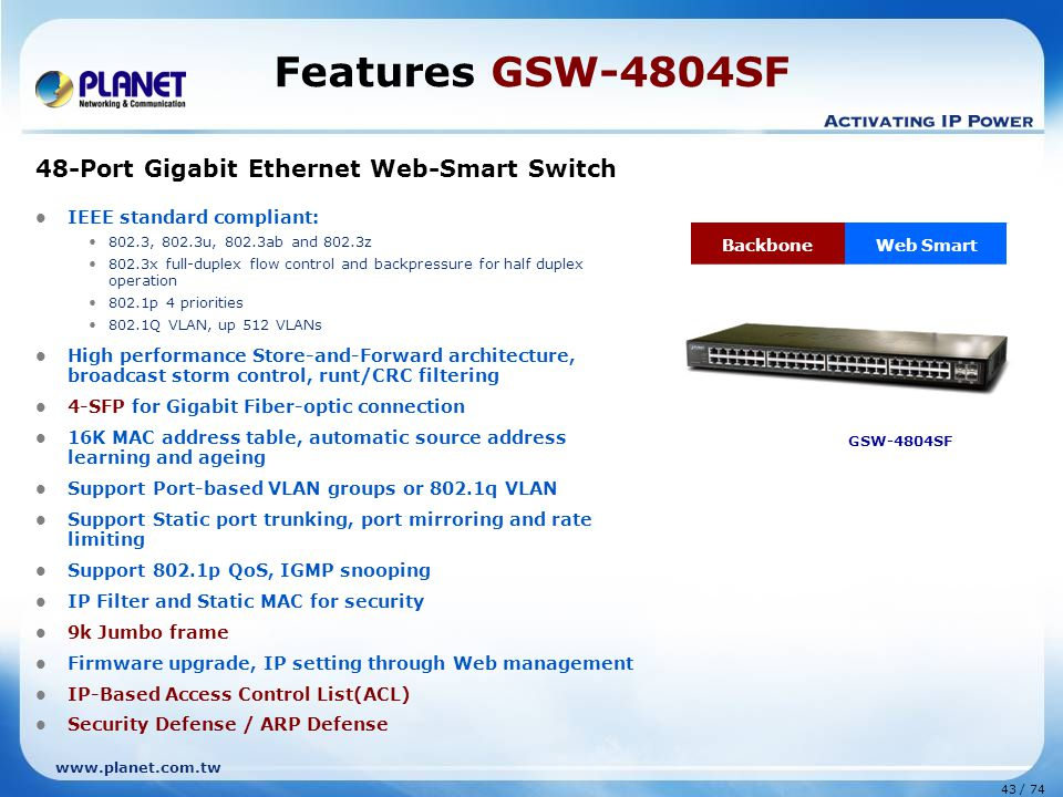 www.planet.com.tw 43 / 74 Features GSW-4804SF 48-Port Gigabit Ethernet Web-Smart Switch IEEE standard compliant: 802.3, 802.3u, 802.3ab and 802.3z 802.3x full-duplex flow control and backpressure for half duplex operation 802.1p 4 priorities 802.1Q VLAN, up 512 VLANs High performance Store-and-Forward architecture, broadcast storm control, runt/CRC filtering 4-SFP for Gigabit Fiber-optic connection 16K MAC address table, automatic source address learning and ageing Support Port-based VLAN groups or 802.1q VLAN Support Static port trunking, port mirroring and rate limiting Support 802.1p QoS, IGMP snooping IP Filter and Static MAC for security 9k Jumbo frame Firmware upgrade, IP setting through Web management IP-Based Access Control List(ACL) Security Defense / ARP Defense GSW-4804SF BackboneWeb Smart
