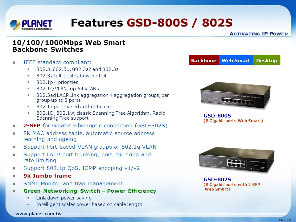 www.planet.com.tw 46 / 74 Features GSD-800S / 802S 10/100/1000Mbps Web Smart Backbone Switches IEEE standard compliant: 802.3, 802.3u, 802.3ab and 802.3z 802.3x full-duplex flow control 802.1p 4 priorities 802.1Q VLAN, up 64 VLANs 802.3ad LACP Link aggregation 4 aggregation groups, per group up to 8 ports 802.1x port-based authentication 802.1D, 802.1w, classic Spanning Tree Algorithm, Rapid Spanning Tree support 2-SFP for Gigabit Fiber-optic connection (GSD-802S) 8K MAC address table, automatic source address learning and ageing Support Port-based VLAN groups or 802.1q VLAN Support LACP port trunking, port mirroring and rate limiting Support 802.1p QoS, IGMP snooping v1/v2 9k Jumbo frame SNMP Monitor and trap management Green Networking Switch – Power Efficiency  Link down power saving  Intelligent scales power based on cable length GSD-802S (8 Gigabit ports with 2 SFP Web Smart) GSD-800S (8 Gigabit ports Web Smart) BackboneWeb SmartDesktop