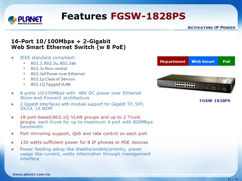www.planet.com.tw 51 / 74 Features FGSW-1828PS 16-Port 10/100Mbps + 2-Gigabit Web Smart Ethernet Switch (w 8 PoE) IEEE standard compliant: 802.3, 802.3u, 802.3ab 802.3x flow control 802.3af Power over Ethernet 802.1p Class of Service 802.1Q Tagged VLAN 8 ports 10/100Mbps with 48V DC power over Ethernet Store-and-Forward architecture 2 Gigabit interfaces with module support for Gigabit TP, SFP, SX/LX, LX WDM 18 port-based/802.1Q VLAN groups and up to 2 Trunk groups, each trunk for up to maximum 4 port with 800Mbps bandwidth Port mirroring support, QoS and rate control on each port 130 watts sufficient power for 8 IP phones or POE devices Power feeding setup like disable/enable/priority, power usage like current, watts information through management interface FGSW-1828PS DepartmentWeb SmartPoE