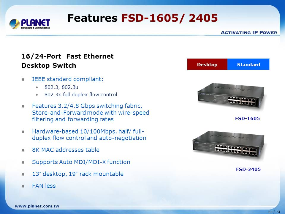 www.planet.com.tw 60 / 74 Features FSD-1605/ 2405 16/24-Port Fast Ethernet Desktop Switch IEEE standard compliant: 802.3, 802.3u 802.3x full duplex flow control Features 3.2/4.8 Gbps switching fabric, Store-and-Forward mode with wire-speed filtering and forwarding rates Hardware-based 10/100Mbps, half/ full- duplex flow control and auto-negotiation 8K MAC addresses table Supports Auto MDI/MDI-X function 13 desktop, 19 rack mountable FAN less FSD-1605 DesktopStandard FSD-2405