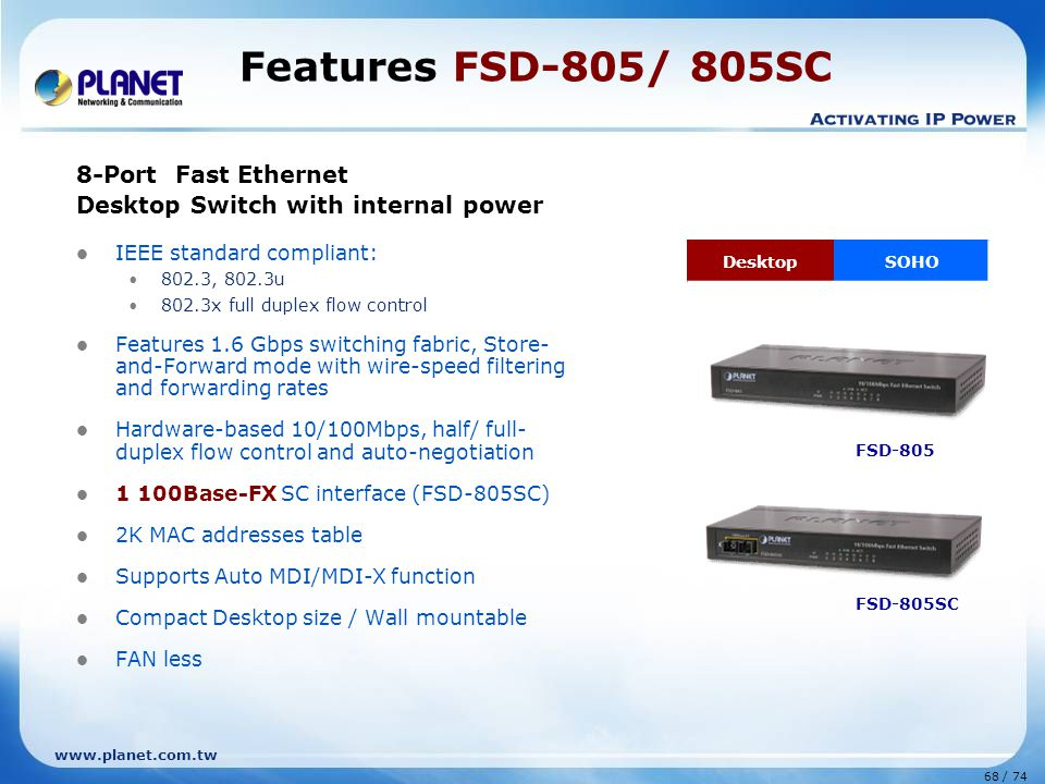 www.planet.com.tw 68 / 74 Features FSD-805/ 805SC 8-Port Fast Ethernet Desktop Switch with internal power IEEE standard compliant: 802.3, 802.3u 802.3x full duplex flow control Features 1.6 Gbps switching fabric, Store- and-Forward mode with wire-speed filtering and forwarding rates Hardware-based 10/100Mbps, half/ full- duplex flow control and auto-negotiation 1 100Base-FX SC interface (FSD-805SC) 2K MAC addresses table Supports Auto MDI/MDI-X function Compact Desktop size / Wall mountable FAN less FSD-805 DesktopSOHO FSD-805SC