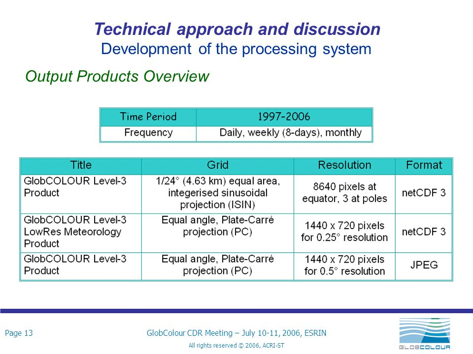 Page 13GlobColour CDR Meeting – July 10-11, 2006, ESRIN All rights reserved © 2006, ACRI-ST Technical approach and discussion Development of the processing system Output Products Overview