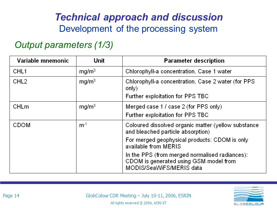 Page 14GlobColour CDR Meeting – July 10-11, 2006, ESRIN All rights reserved © 2006, ACRI-ST Technical approach and discussion Development of the processing system Output parameters (1/3)