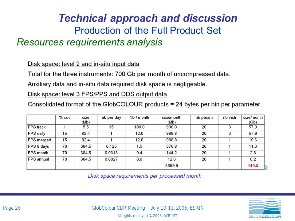 Page 26GlobColour CDR Meeting – July 10-11, 2006, ESRIN All rights reserved © 2006, ACRI-ST Technical approach and discussion Production of the Full Product Set Resources requirements analysis