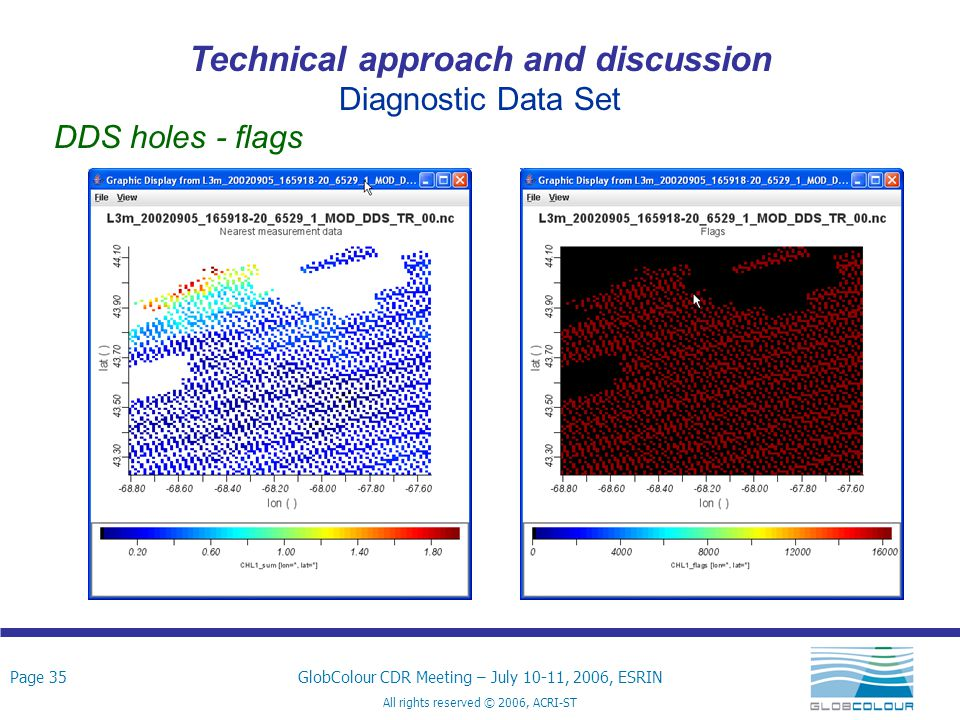Page 35GlobColour CDR Meeting – July 10-11, 2006, ESRIN All rights reserved © 2006, ACRI-ST Technical approach and discussion Diagnostic Data Set DDS holes - flags