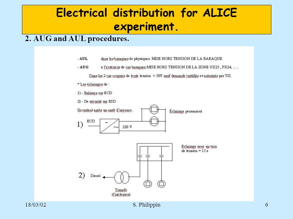 18/03/02S. Philippin6 2. AUG and AUL procedures. Electrical distribution for ALICE experiment.