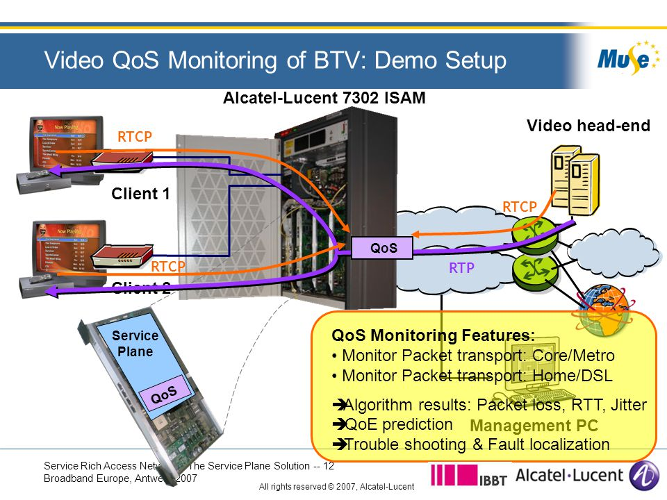 Service Rich Access Networks: The Service Plane Solution -- 12 Broadband Europe, Antwerp 2007 All rights reserved © 2007, Alcatel-Lucent Video head-end Management PC Video QoS Monitoring of BTV: Demo Setup Alcatel-Lucent 7302 ISAM Client 1 Client 2 Service Plane QoS Monitoring Features: Monitor Packet transport: Core/Metro Monitor Packet transport: Home/DSL  Algorithm results: Packet loss, RTT, Jitter  QoE prediction  Trouble shooting & Fault localization QoS RTCP QoS RTP RTCP