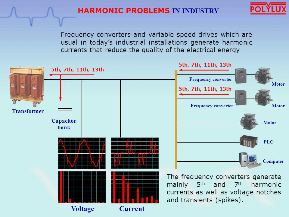 Voltage Current HARMONIC PROBLEMS IN INDUSTRY Transformer Frequency converters and variable speed drives which are usual in today's industrial install