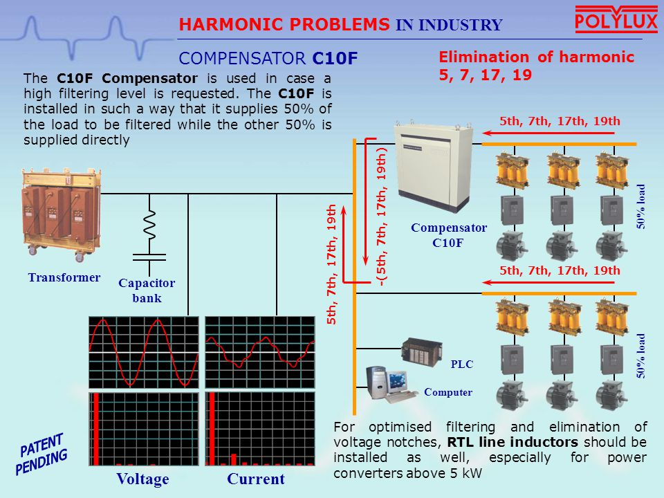 Voltage Current HARMONIC PROBLEMS IN INDUSTRY Transformer The C10F Compensator is used in case a high filtering level is requested. The C10F is instal