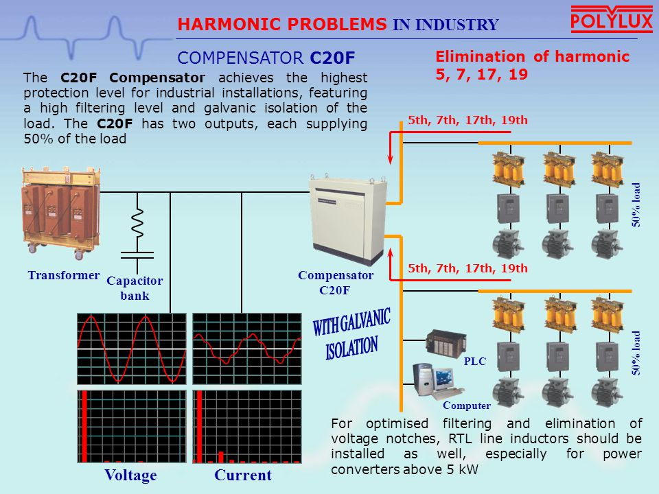Voltage Current HARMONIC PROBLEMS IN INDUSTRY Transformer The C20F Compensator achieves the highest protection level for industrial installations, fea