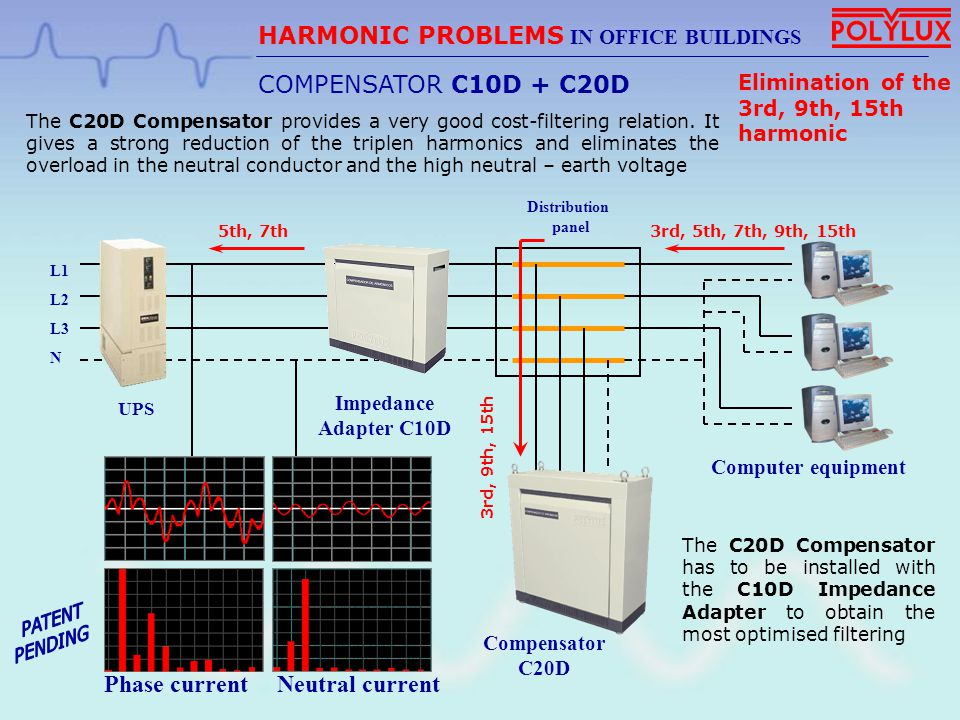 HARMONIC PROBLEMS IN OFFICE BUILDINGS COMPENSATOR C10D + C20D Elimination of the 3rd, 9th, 15th harmonic Reduction of the neutral current and neutral – earth voltage up to 75% Reduction of phase currents up to 15% Reduction of voltage and current distortion up to 45% Obtain power factor up to 0,80 FILTERING RESULTS: