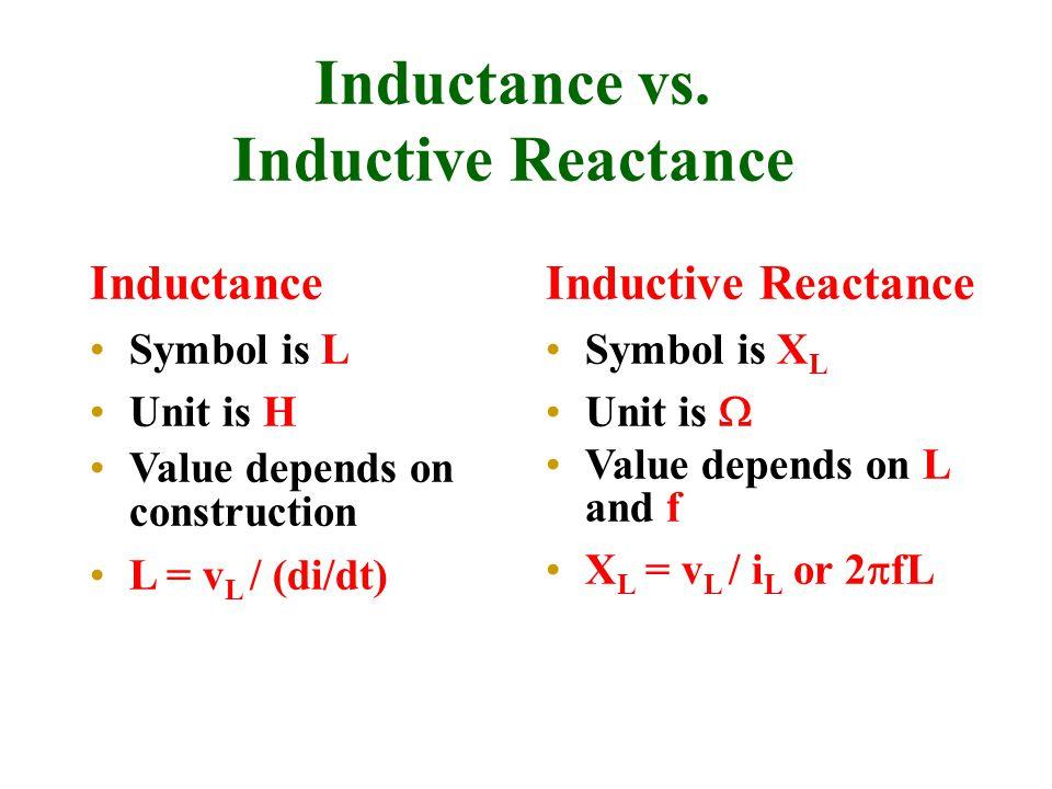 Inductance vs.