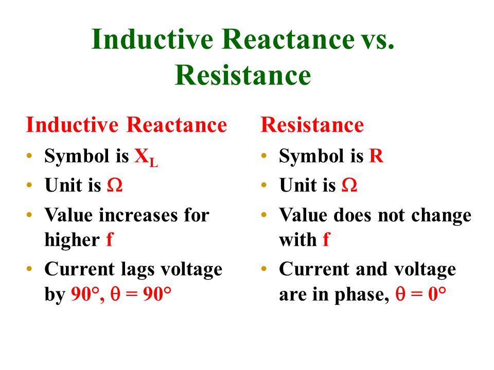 Inductive Reactance vs.