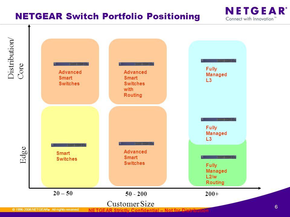 6. © 1996-2006 NETGEAR ®.