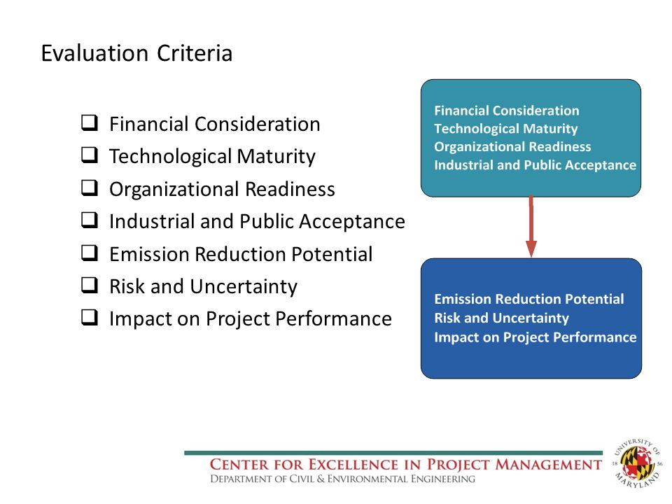 Evaluation Criteria  Financial Consideration  Technological Maturity  Organizational Readiness  Industrial and Public Acceptance  Emission Reduction Potential  Risk and Uncertainty  Impact on Project Performance