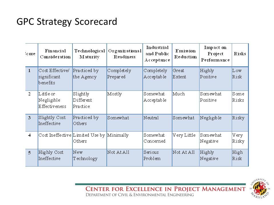 GPC Strategy Scorecard