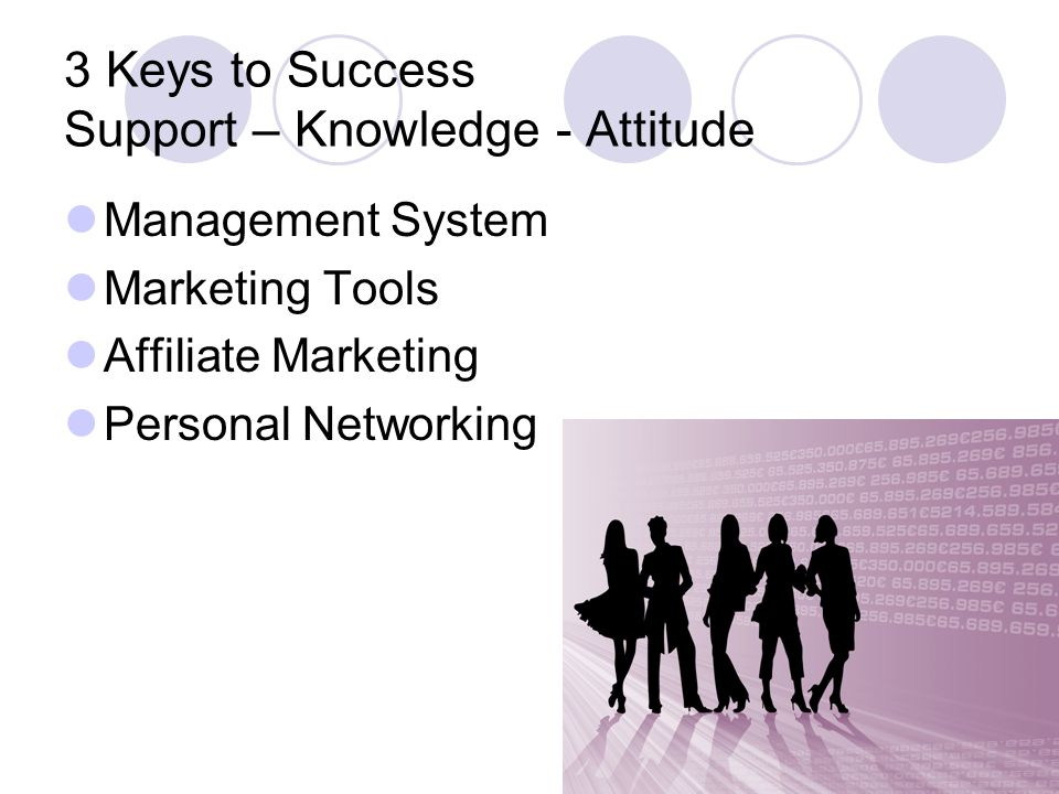 3 Keys to Success Support – Knowledge - Attitude Management System Marketing Tools Affiliate Marketing Personal Networking