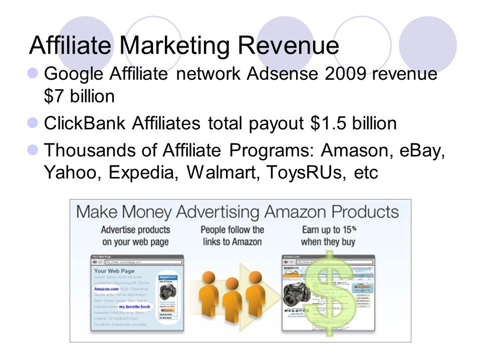 Affiliate Marketing Revenue Google Affiliate network Adsense 2009 revenue $7 billion ClickBank Affiliates total payout $1.5 billion Thousands of Affiliate Programs: Amason, eBay, Yahoo, Expedia, Walmart, ToysRUs, etc