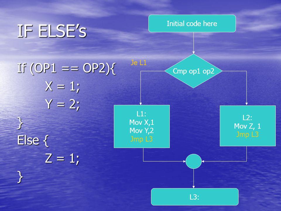 IF ELSE's If (OP1 == OP2){ X = 1; Y = 2; } Else { Z = 1; } Initial code here Cmp op1 op2 L3: Je L1 L1: Mov X,1 Mov Y,2 Jmp L3 L2: Mov Z, 1 Jmp L3
