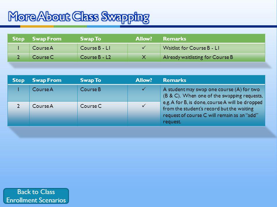 Back to Class Enrollment Scenarios