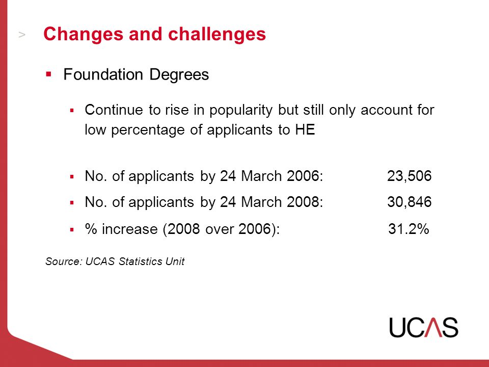 Changes and challenges  Foundation Degrees  Continue to rise in popularity but still only account for low percentage of applicants to HE  No.
