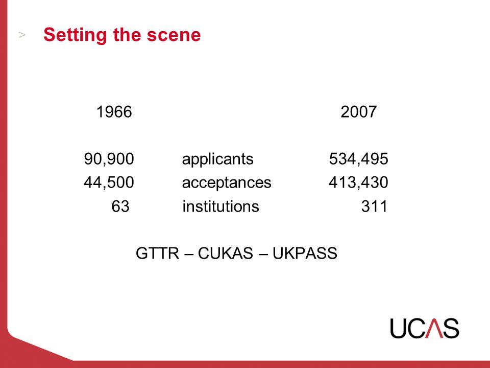 Setting the scene 19662007 90,900applicants534,495 44,500acceptances413,430 63 institutions 311 GTTR – CUKAS – UKPASS