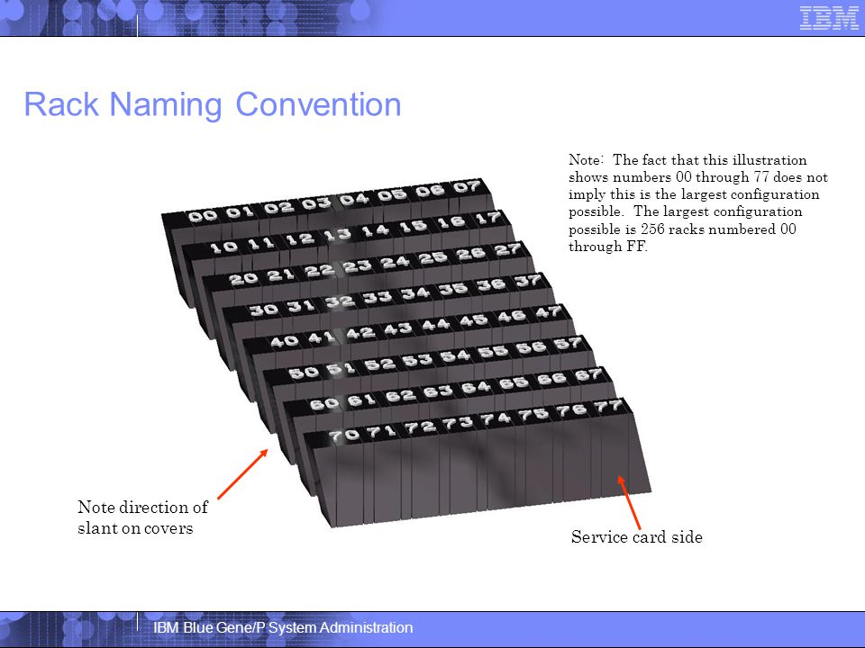 IBM Blue Gene/P System Administration Rack Naming Convention Note direction of slant on covers Service card side Note: The fact that this illustration shows numbers 00 through 77 does not imply this is the largest configuration possible.