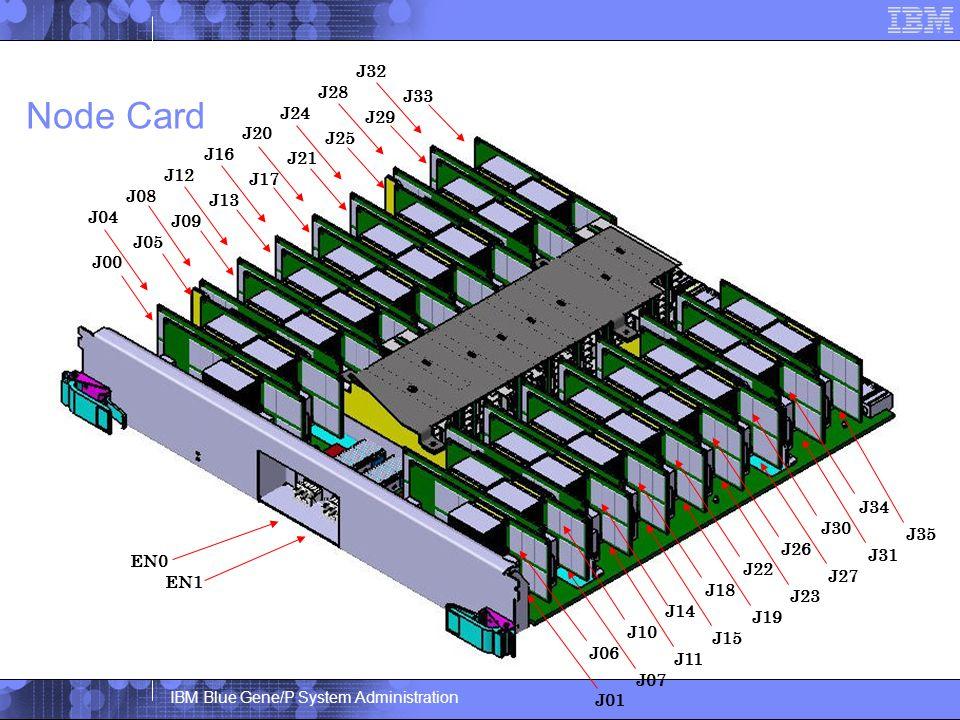 IBM Blue Gene/P System Administration Node Card J35 J31 J27 J23 J19 J15 J11 J07 J01 J34 J30 J26 J22 J18 J14 J10 J06 J33 J29 J25 J21 J17 J13 J09 J05 J00 EN0 EN1 J32 J28 J24 J20 J16 J12 J08 J04