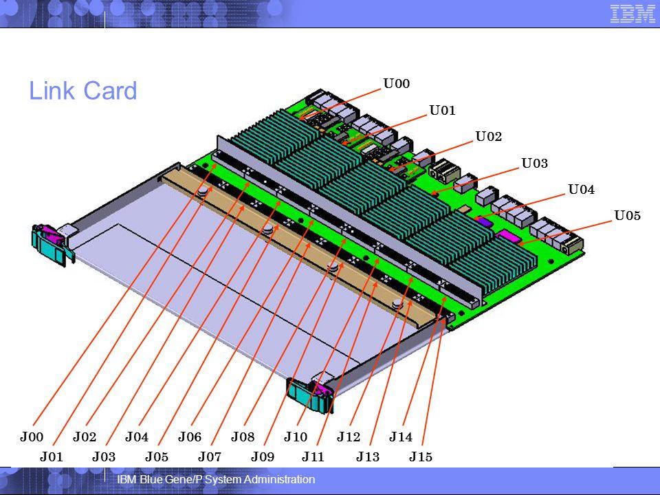 IBM Blue Gene/P System Administration U00 U01 U02 U03 U04 U05 J00J02J04J06J08J10J12J14 J01J03J05J07J09J11J13J15 Link Card