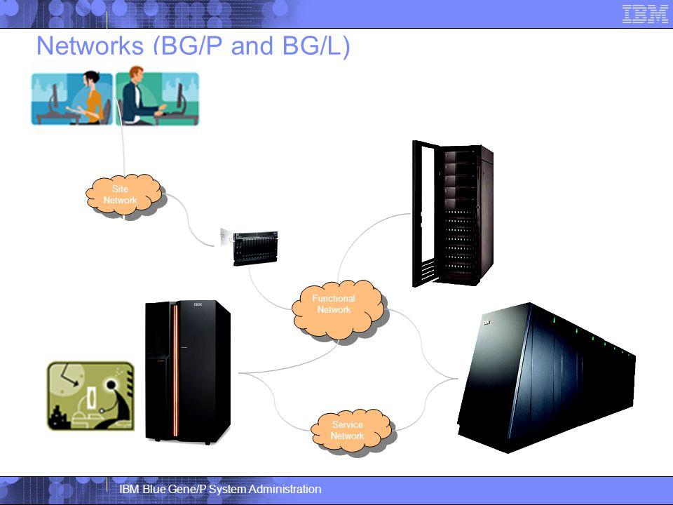 IBM Blue Gene/P System Administration Networks (BG/P and BG/L) Service Network Service Network Functional Network Functional Network Site Network Site Network Users Administrator Front-End Node File System Service Node Blue Gene Core
